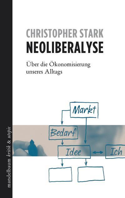 Neoliberalyse: Über die Ökonomisierung unseres Alltags