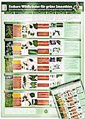 Essbare Wildkräuter für Grüne Smoothies 2