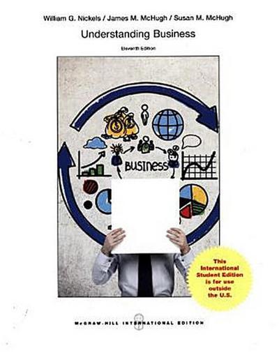 understanding-business