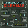Inconsequental Dilemmas