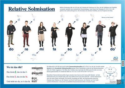 Poster Relative Solmisation - ACS Music - Poster, Deutsch, Axel Christian Schullz, ,