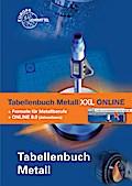 Tabellenbuch Metall XXL ONLINE: Tabellenbuch, Formelsammlung und Tabellenbuch Metall 8.0 ONLINE