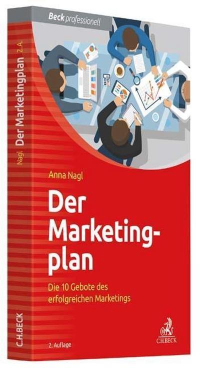 der-marketingplan-die-10-gebote-des-erfolgreichen-marketings