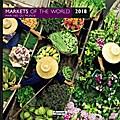 Aquarupella 2018 Markets of the World
