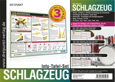 info-tafel-set-schlagzeug-alles-was-sie-fur-den-start-in-das-schlagzeugspiel-benotigen-von-der-ha