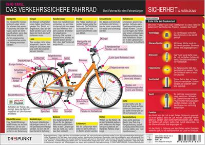 das-verkehrssichere-fahrrad-das-verkehrssichere-fahrrad-fur-den-fahranfanger-