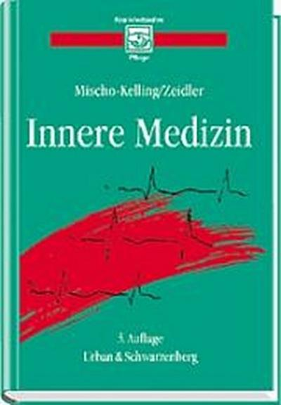 innere-medizin