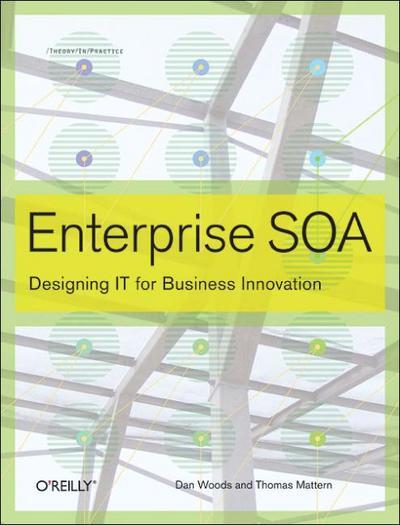 enterprise-soa