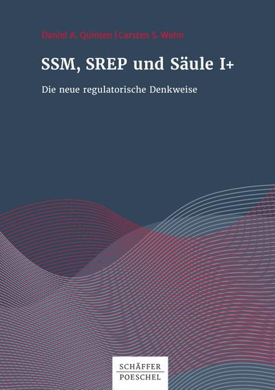 SSM, SREP und Säule I+