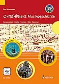 Crashkurs Musikgeschichte