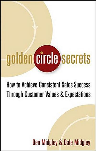 Golden Circle Secrets
