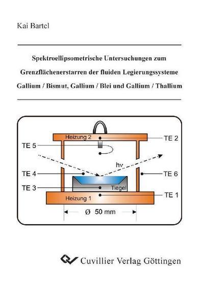 Spektroellipsometrische Untersuchungen zum Grenzflächenerstarren der fluiden Legierungssysteme Gallium / Bismut, Gallium / Blei und Gallium / Thallium