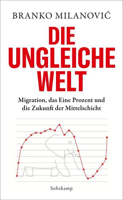Die ungleiche Welt: Migration, das Eine Prozent und die Zukunft der Mittelschicht (suhrkamp taschenbuch)