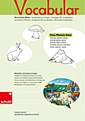 Vocabular Wortschatz-Bilder: Tiere, Planzen, Natur