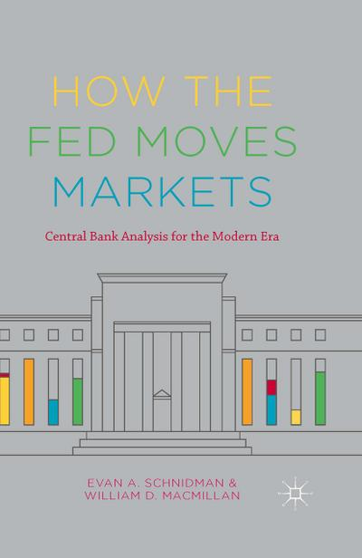 How the Fed Moves Markets