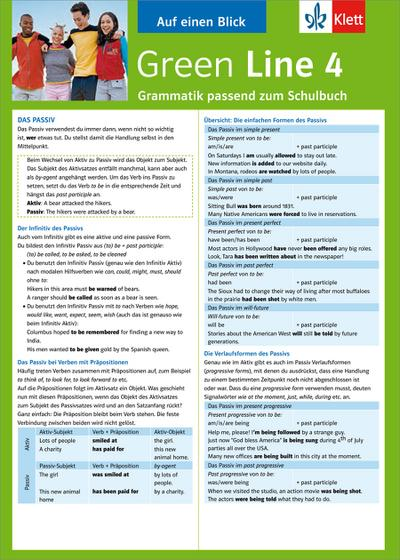 Green Line 4. Alles auf einen Blick. Grammatik
