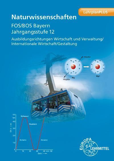 Naturwissenschaften FOS/BOS Bayern