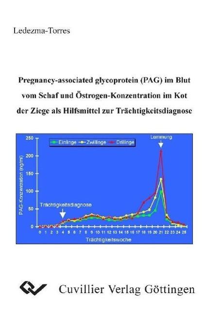Pregnancy-associated glycoprotein (PAG) im Blut vom Schaf un ... 9783898735896