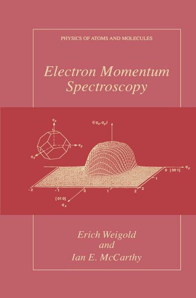 Electron Momentum Spectroscopy
