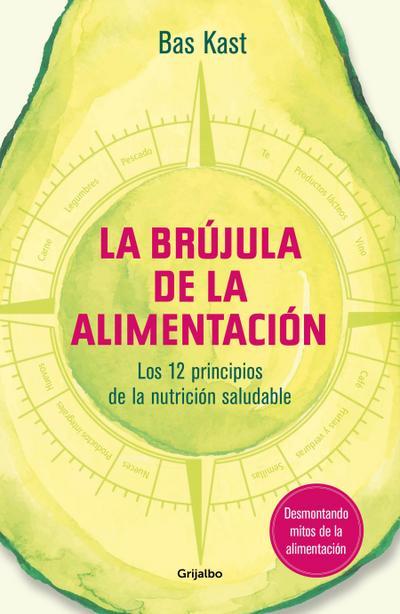 La Brújula de la Alimentación / The Nutrition Compass