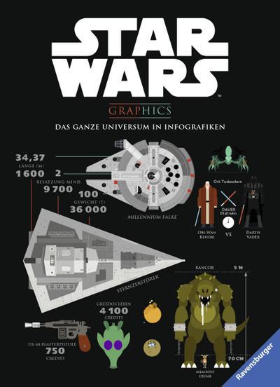 Star WarsTM Graphics - Das ganze Universum in Infografiken