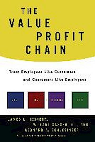 Value Profit Chain
