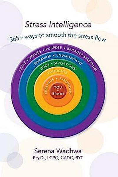 Stress Intelligence