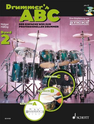 Drummer's ABC