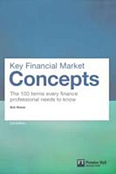 Key Financial Market Concepts