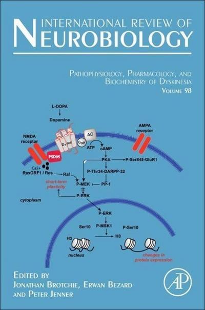 Pathophysiology, Pharmacology and Biochemistry of Dyskinesia