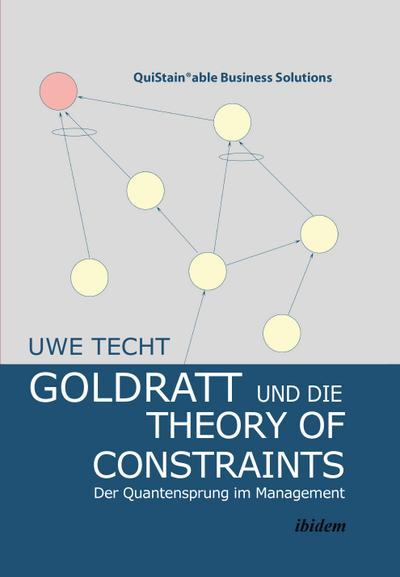 Goldratt und die Theory of Constraints