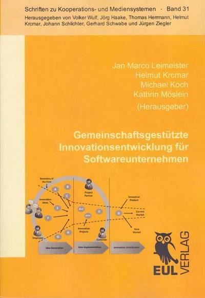 Gemeinschaftsgestützte Innovationsentwicklung für Softwareunternehmen