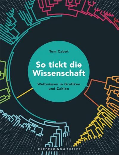 So tickt die Wissenschaft; Weltwissen in Grafiken und Zahlen; Übers. v. Schmitz, Dietmar; Deutsch