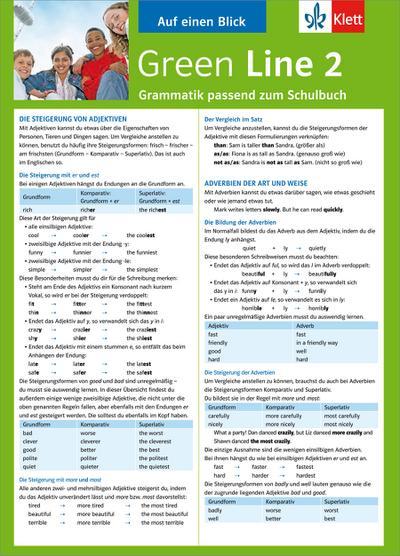 Green Line 2. Alles auf einen Blick. Grammatik