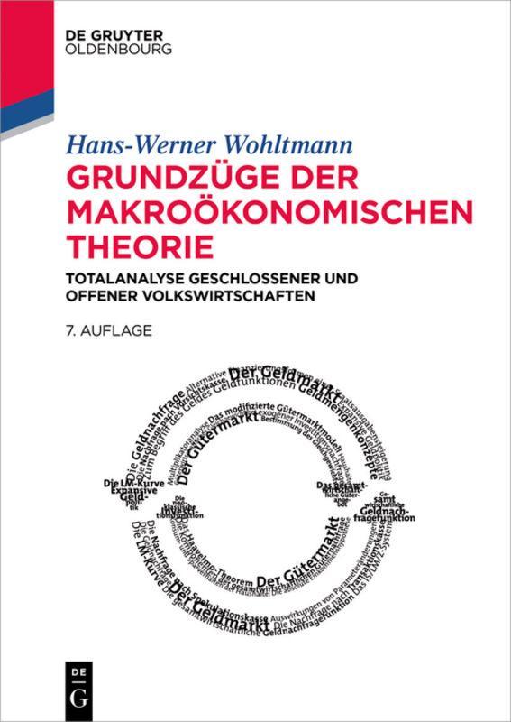 Grundzüge der makroökonomischen Theorie, Hans-Werner Wohltmann