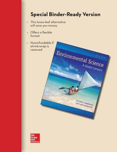 Combo: Loose Leaf Version for Environmental Science with Connect Plus 1-Semester Access Card