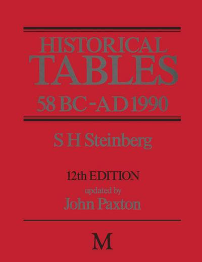 Historical Tables 58 BC - AD 1990