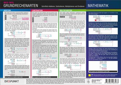 Grundrechenarten: Schriftlich Addieren, Subtrahieren, Multiplizieren und Dividieren