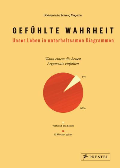 Gefühlte Wahrheit; Unser Leben in unterhaltsamen Diagrammen; Hrsg. v. Süddeutsche Zeitung Magazin; Deutsch; 200 Illustr.