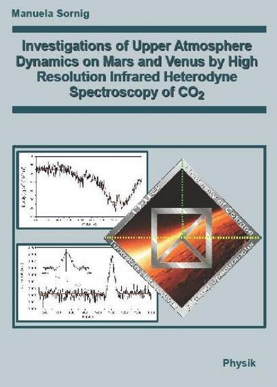 Investigations of Upper Atmosphere Dynamics on Mars and Venus by High Resolution Infrared Heterodyne Spectroscopy of CO2