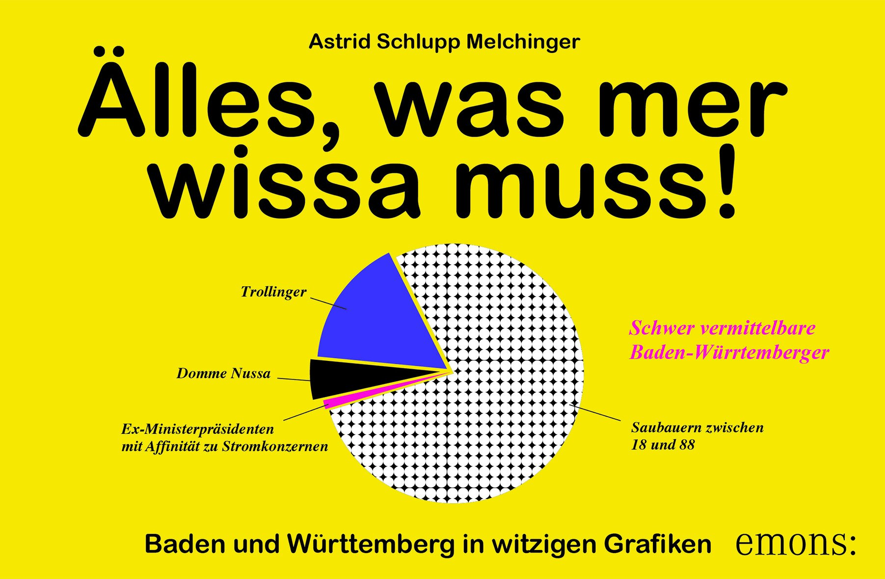 NEU Älles, was mer wissa muss! Astrid Schlupp-Melchinger 519064