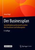 Der Businessplan