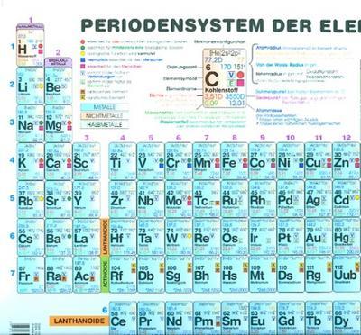 Periodensystem der Elemente Sekundarstufe II (Plakat): Beidseitig bedruckt und matt foliert - E Weber - Poster, Deutsch, Petra Moritz, ,