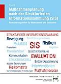 Maßnahmenplanung nach der Strukturierten Informationssammlung (SIS): Formulierungshilfen für Maßnahmen und Evaluation