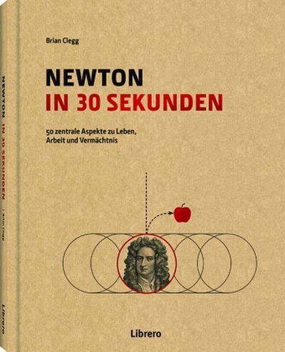 Newton in 30 Sekunden
