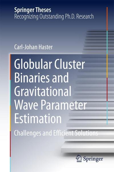 Globular Cluster Binaries and Gravitational Wave Parameter Estimation
