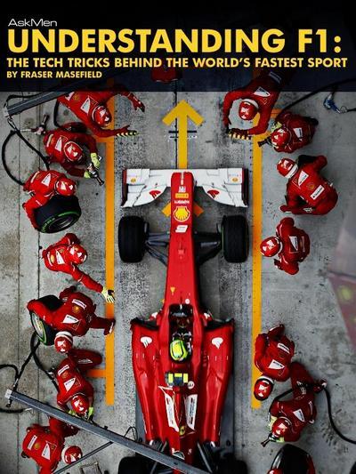 Understanding F1