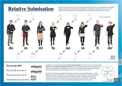 Poster Relative Solmisation - ACS Music - Poster, Deutsch, Axel Christian Schullz, ,