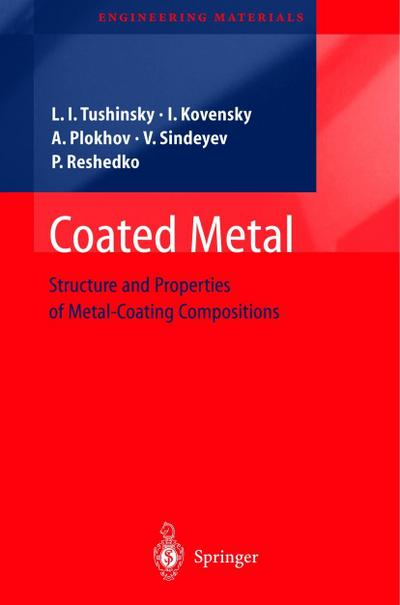 Coated Metal