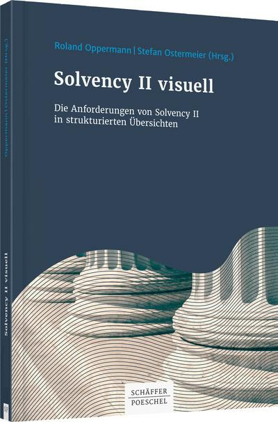 Solvency II visuell